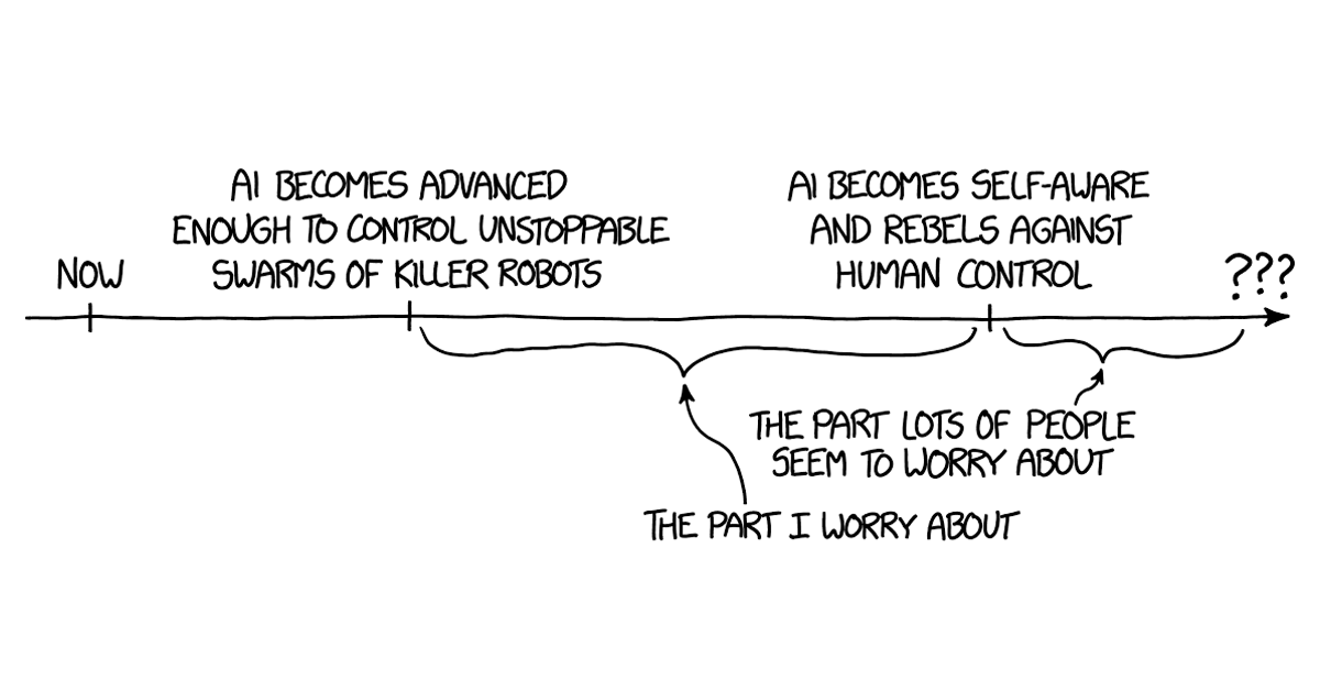 xkcd: Robot Future